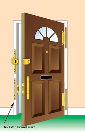 Info anti burglary door security devices for Home door security devices